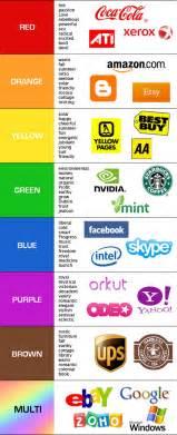 market colors la symbolique des couleurs en chinois marketing chine