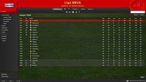 Bbva Table by Callum S Be A Pro Applicants Thread Page 10