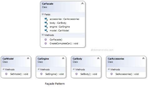 pattern finder program pattern programs in c keywordsfind com