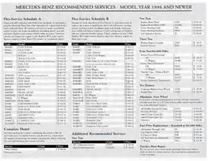 Mercedes Service A Checklist Computer Says Quot F Quot Service Mbworld Org Forums