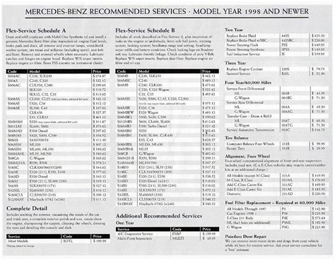 what is service d on mercedes computer says quot f quot service mbworld org forums