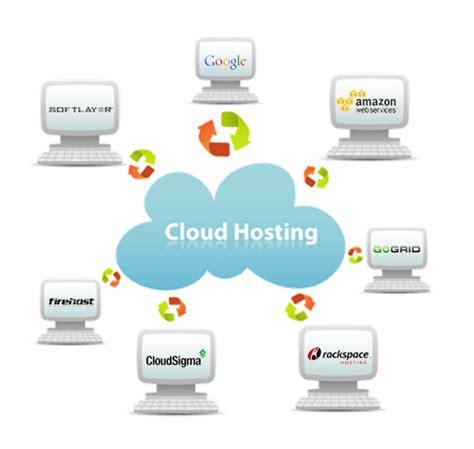 best hosting top cloud hosting providers cloudreviews cloud hosting