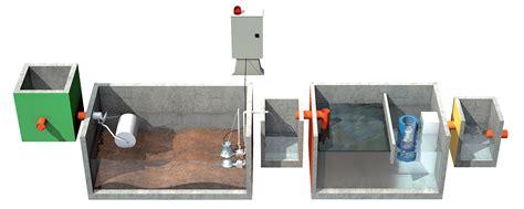 vasche prima pioggia impianti prima pioggia accumulo