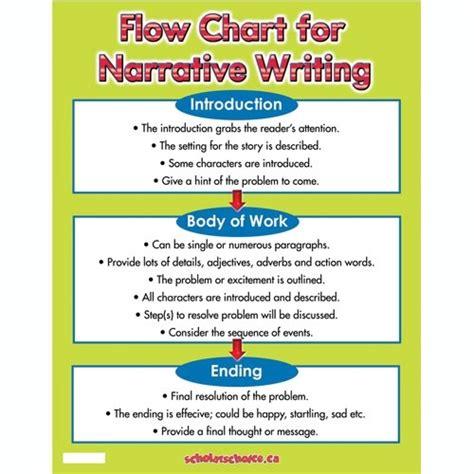 help me write a paper help me write a narrative essay minkoff