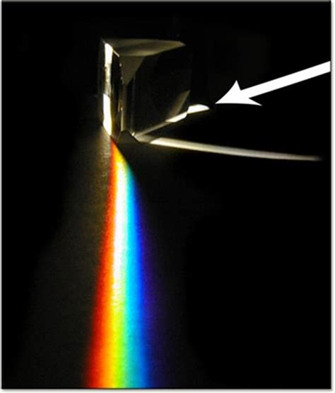 who do you call when a light is out all the colours of the rainbow