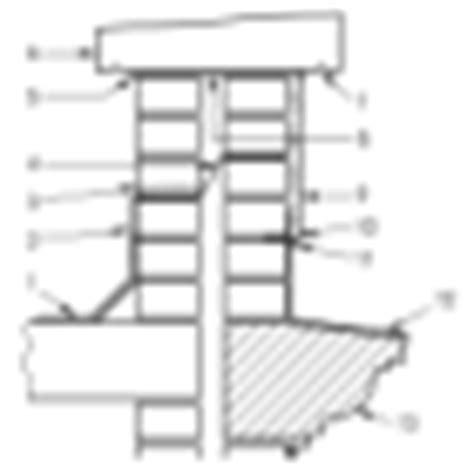 Fensterbankabdeckung Innen by Mauerabdeckung Baupreis Informationen Normen Und