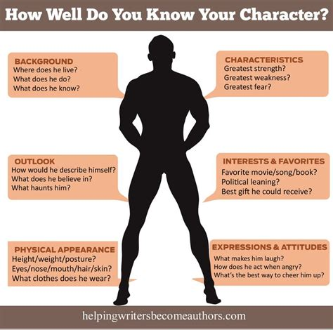 most of all you a story best 25 writing characters ideas that you will like on
