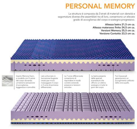 meglio materasso a molle o memory quanto dura un materasso memory foam benvenuti su sogniflex