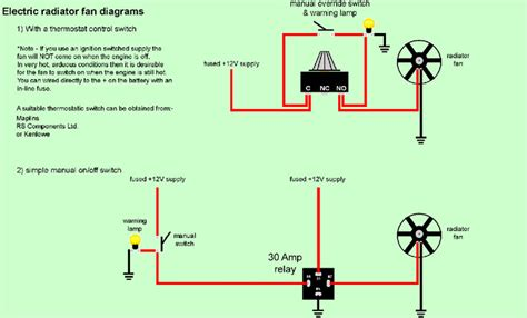 wiring diagram for attic fan thermostat get free image