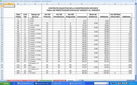 aumento tabulador de salario para la construccion tabla de salarios convenio de construccion 2016 new