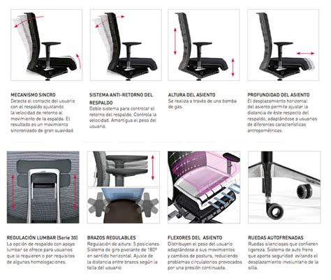 Kursi Okamura las sillas de oficina ergon 243 micas winner garantizan la