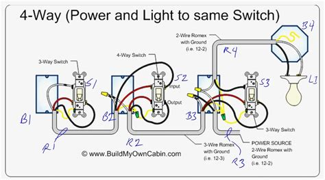 wiring diagram power from light image collections wiring