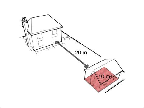 Planning Permission For A Shed by Home Plans
