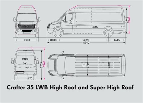 Volkswagen Crafter 35 Utility High Roof Trucks On Road