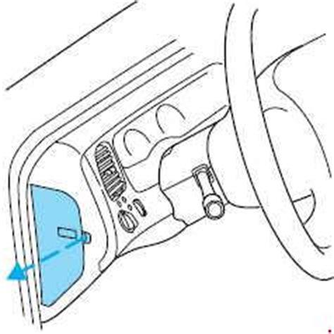 ford ranger fuse box diagram fuse diagram