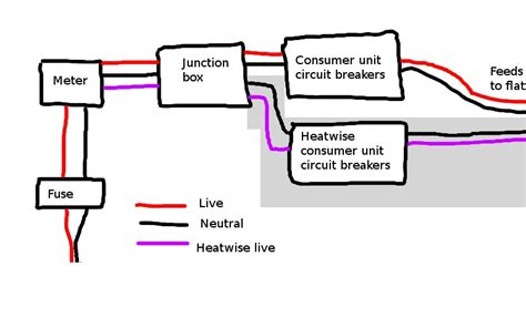 economy 7 meter wiring diagram wiring diagram and
