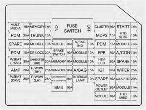 where is the fuse box in a 2014 gmc html autos post kia optima hybrid 2014 2016 fuse box diagram auto genius
