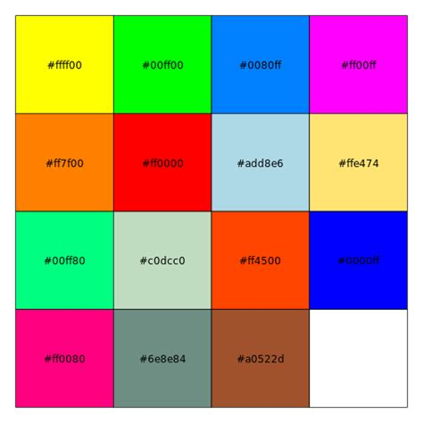stata colors stata colors stata color palettes discrete all your