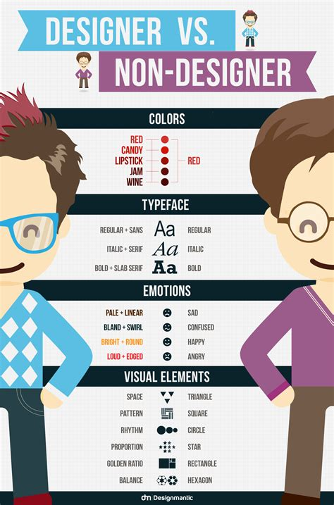 difference between layout artist and graphic designer designer vs non designer designmantic the design shop