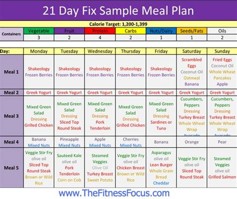 printable meal plan for 21 day fix sle meal plan grocery shopping list for the 21 day