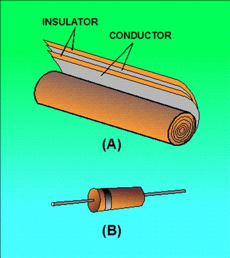 capacitor fixed paper dielectric fixed capacitor
