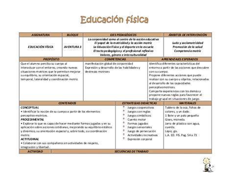 Planeaciones Rosa Elena Curiel 2016 Bloque V | planeaciones de primaria del primer bloque rosa elena