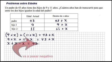 preguntas faciles sobre matematicas problemas sobre edades ejemplo 02 youtube