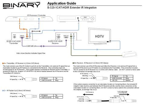 goodman gmp100 4 wiring diagram goodman sensor