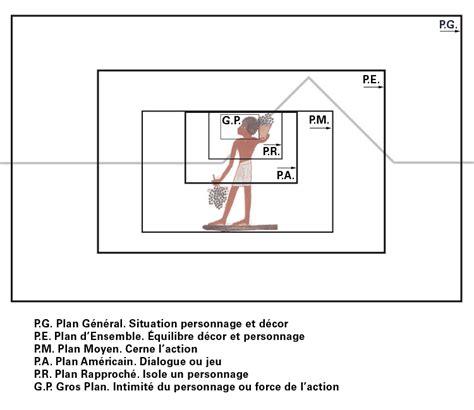 Echelle Plan Maison by 201 Chelle Des Plans