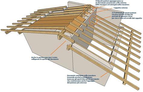 tettoia definizione costruzione tetto pearltrees
