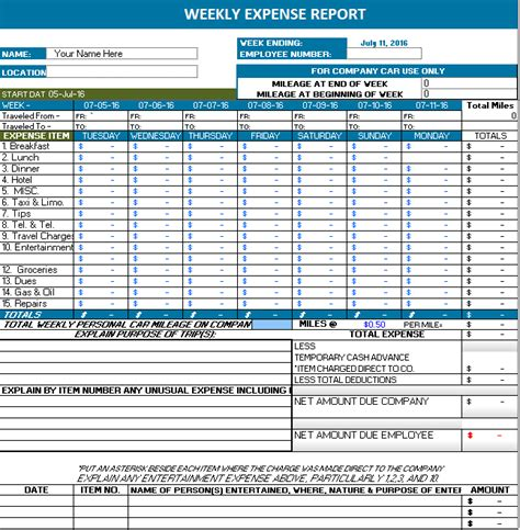 weekly expense report template ms excel weekly expense report office templates