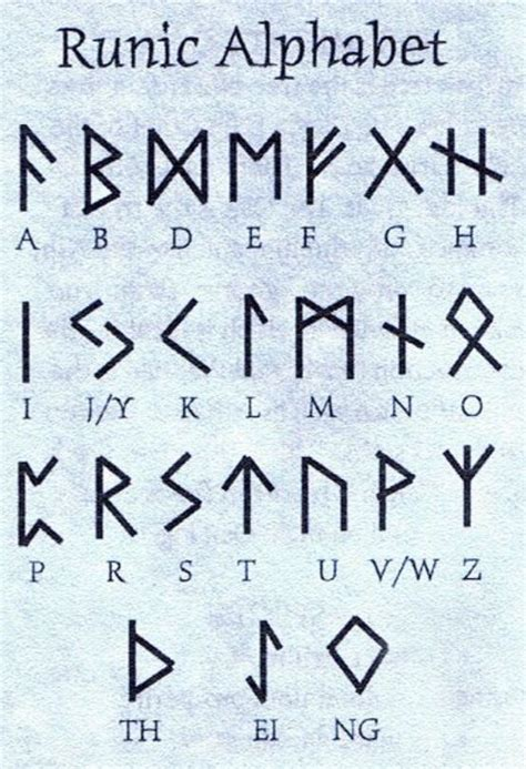 tattoo fonts viking runic alphabet viking norse alphabet vikings