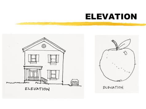 difference between section and elevation drawing plan section elevation revised