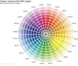 hex color colour wheel hex codes for css