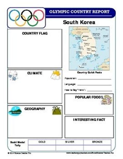 country report template the world s catalog of ideas