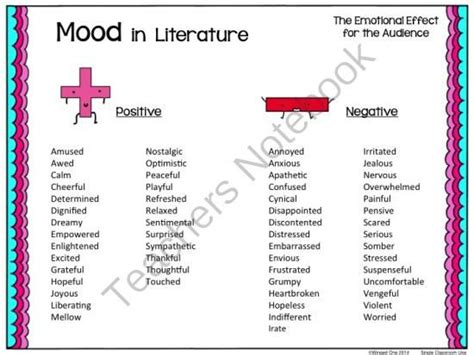 exle of mood in literature mood list literature from wingedone on teachersnotebook