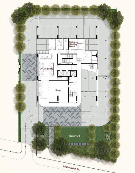 house plans editor plan the editor saphan khwai คอนโดต ด bts stylish