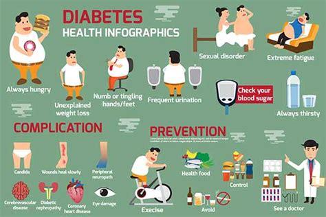 alimenti proibiti per diabetici dieta para diab 201 ticos o que comer e alimentos a evitar