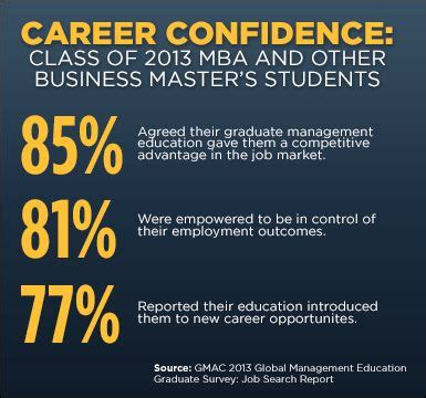 Southern Mba by 12 Best Southern Mba Images On