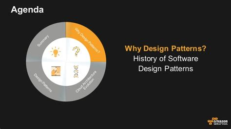 design pattern gang of four amazon design patterns for developers technical 201