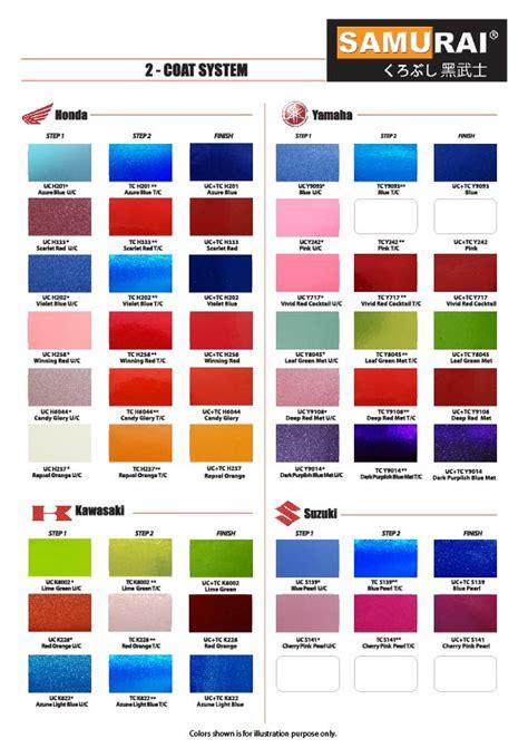 kod warna cat desainrumahidcom