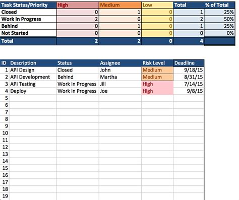 task management template excel free free excel project management templates