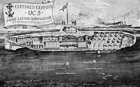 u boat definition ww1 quizlet carlton ware world tribute to ww1 part 6 submarines