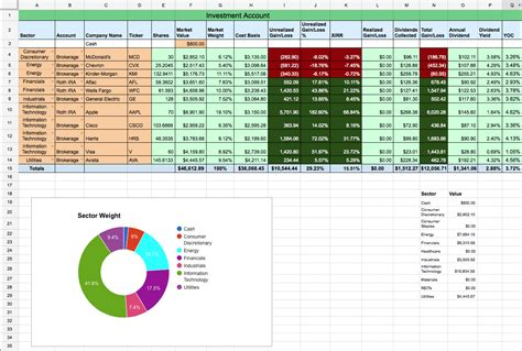 Stocks Spreadsheet by Stock Portfolio Excel Toreto Co