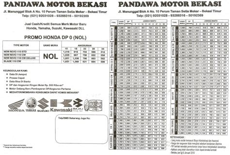 price list kredit motor honda februari 2010 pictures
