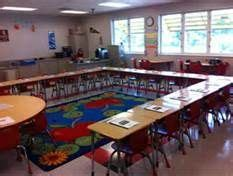 classroom layout for discussions horseshoe with group area in the middle classroom
