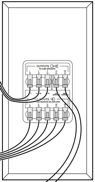 bose acoustimass 7 wiring diagram trusted wiring diagrams bose acoustimass 10 series ii manual connectors what s inside