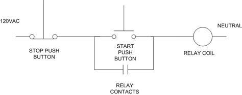 wiring diagram for push button start push on start stop switch wiring diagram push to start car kit wiring diagram elsalvadorla