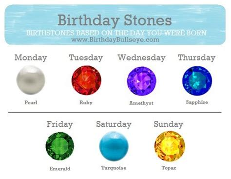 birthday stones birthstone color chart based on the day