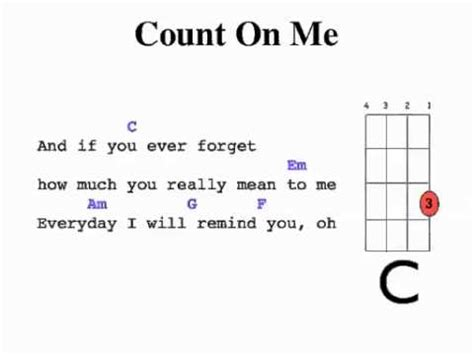 ukulele tutorial count on me count on me uke with lyrics youtube